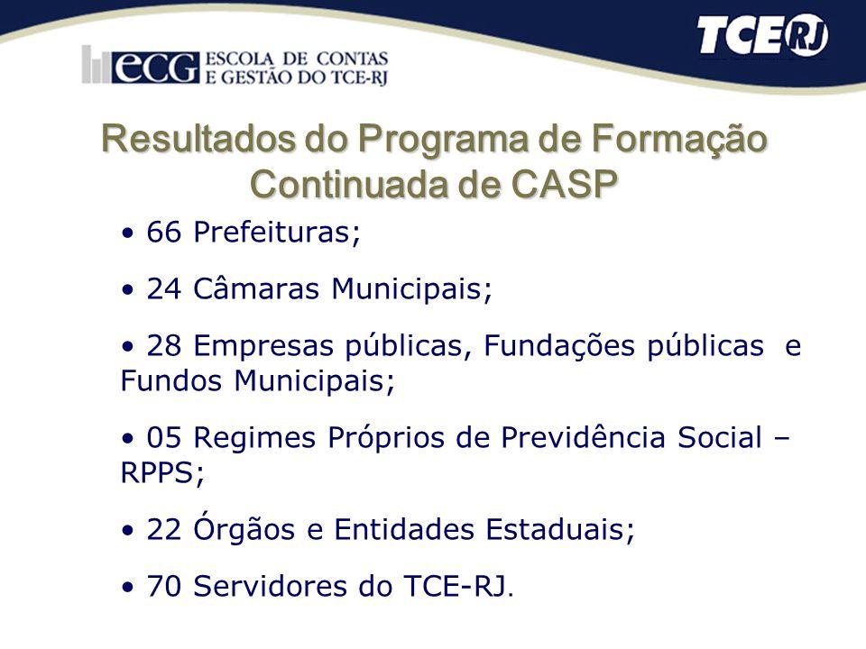 Resultados do Programa de Formação Continuada de CASP