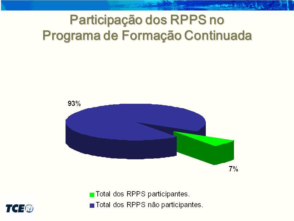 Participação dos RPPS no Programa de Formação Continuada