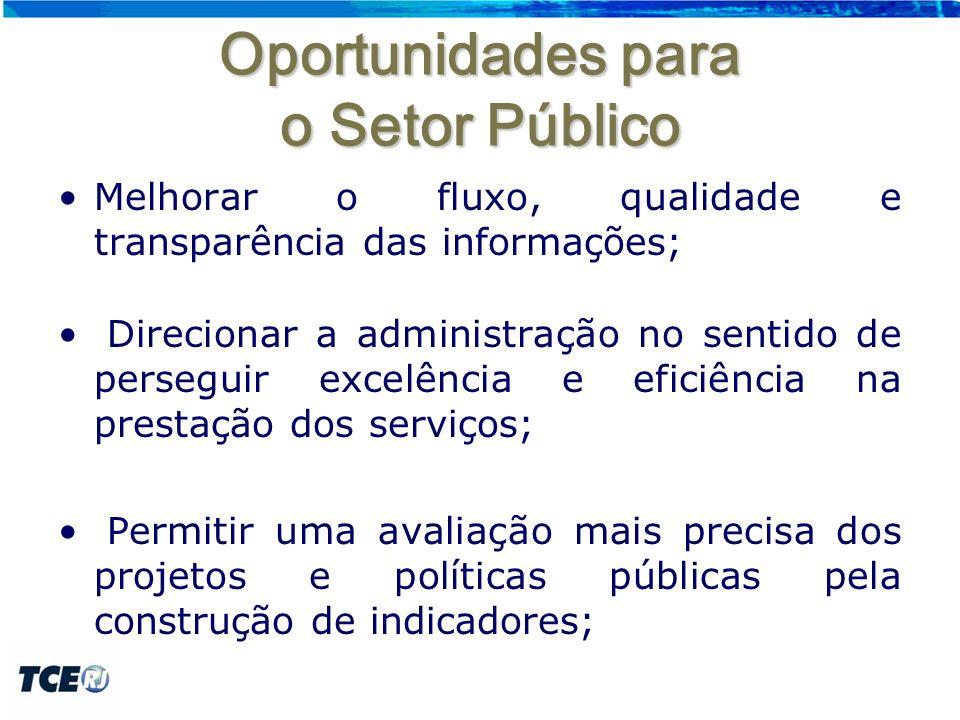 Oportunidades para o Setor Público