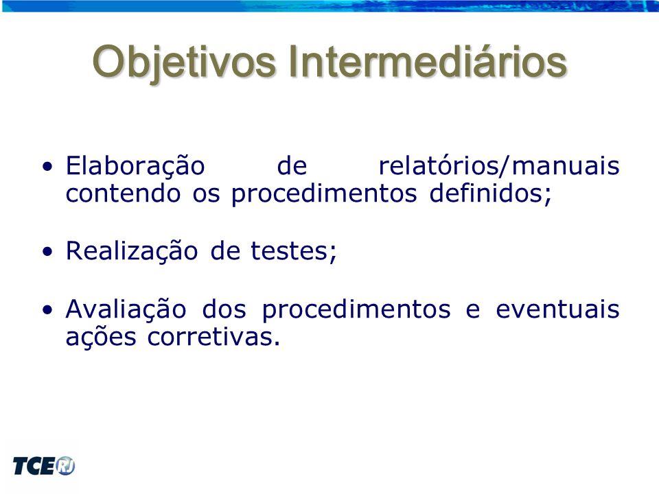 Objetivos Intermediários