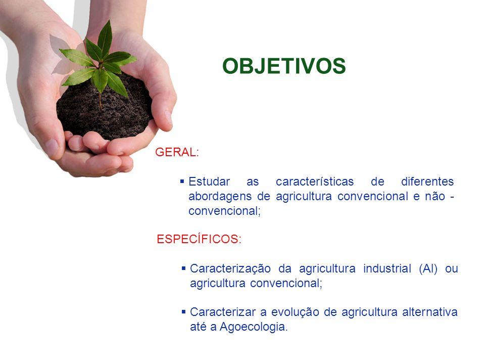 OBJETIVOS GERAL: Estudar as características de diferentes abordagens de agricultura convencional e não - convencional;