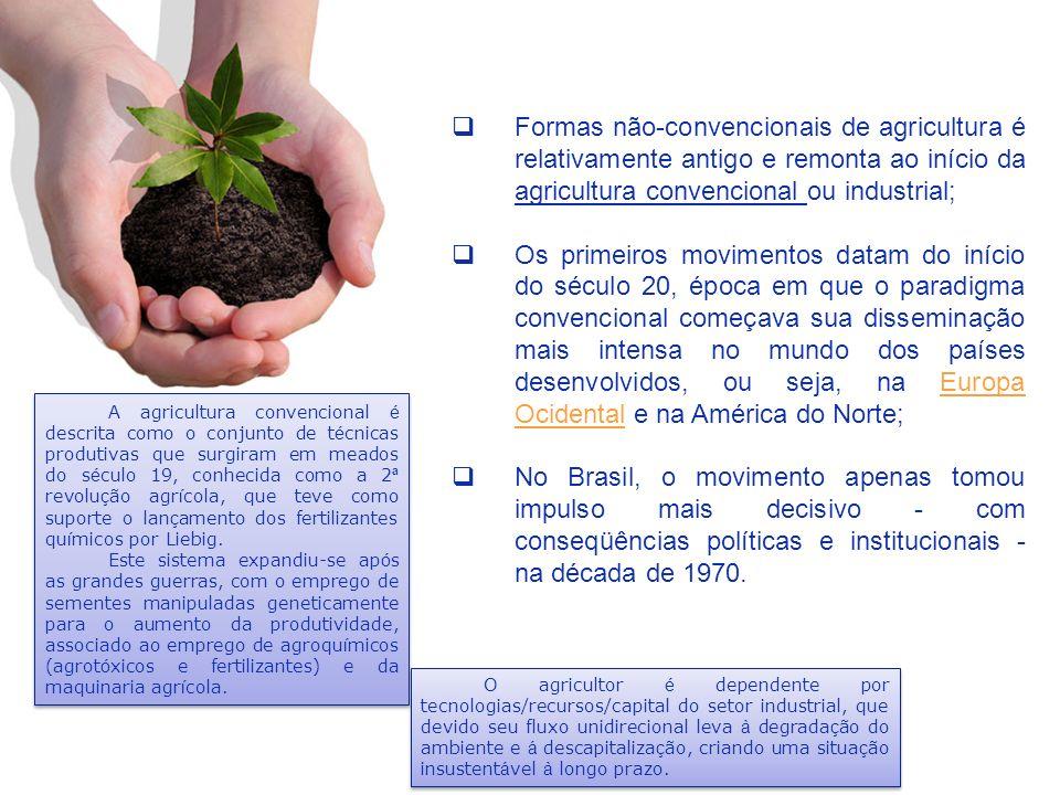Formas não-convencionais de agricultura é relativamente antigo e remonta ao início da agricultura convencional ou industrial;
