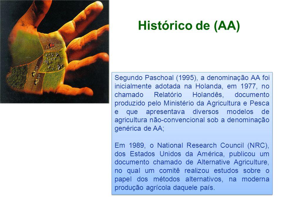 Histórico de (AA)