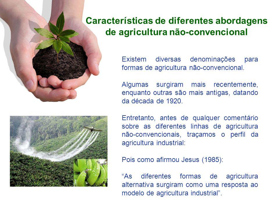 Características de diferentes abordagens de agricultura não-convencional