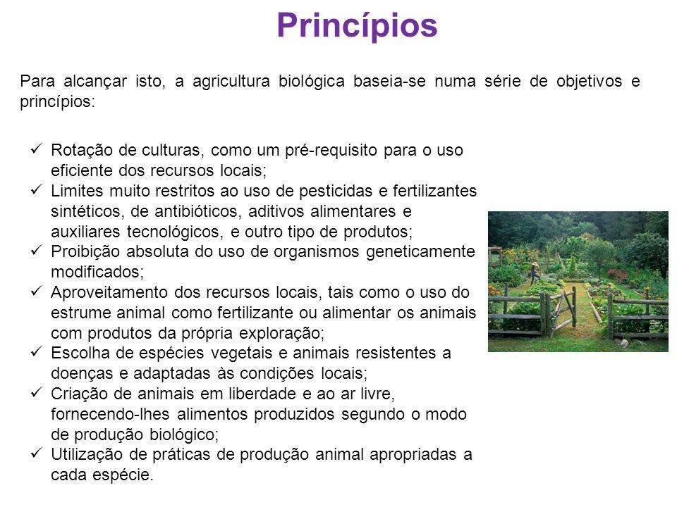 Princípios Para alcançar isto, a agricultura biológica baseia-se numa série de objetivos e princípios: