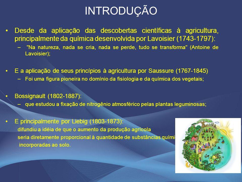 INTRODUÇÃO Desde da aplicação das descobertas científicas à agricultura, principalmente da química desenvolvida por Lavoisier (1743-1797):