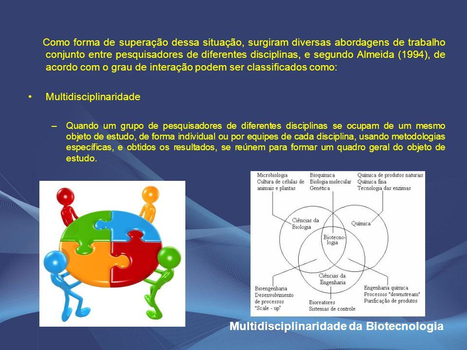 Multidisciplinaridade da Biotecnologia