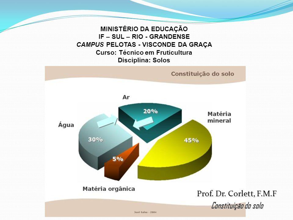 CAMPUS PELOTAS - VISCONDE DA GRAÇA Curso: Técnico em Fruticultura