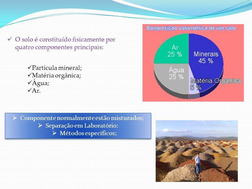 O solo é constituído fisicamente por quatro componentes principais: