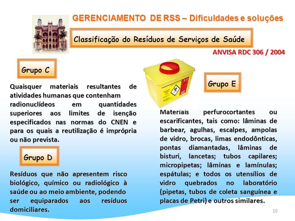 GERENCIAMENTO DE RSS – Dificuldades e soluções