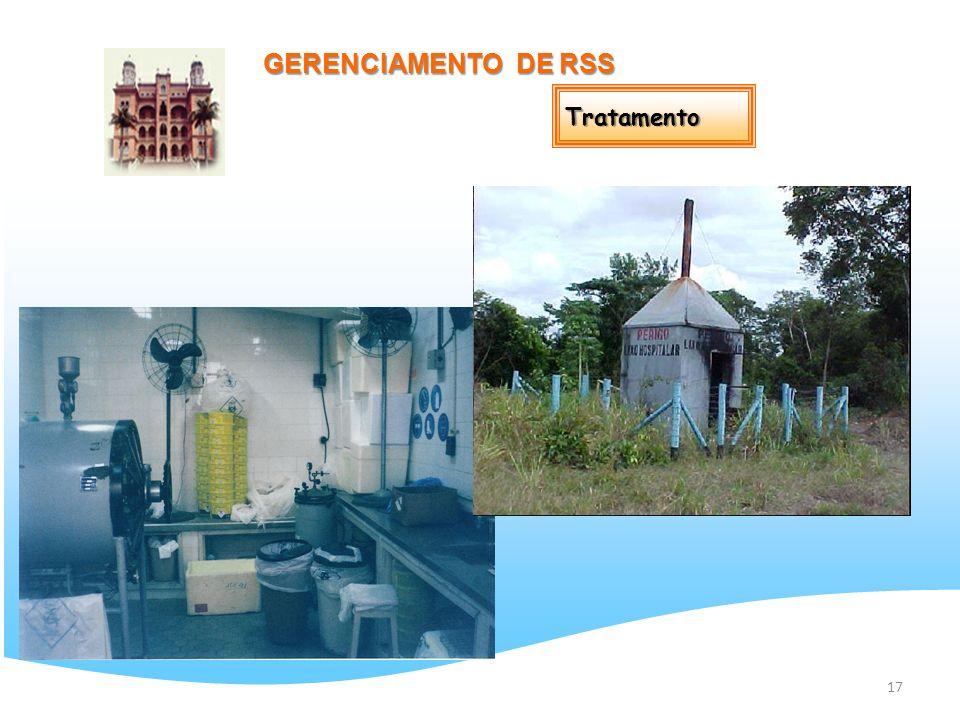 GERENCIAMENTO DE RSS Tratamento