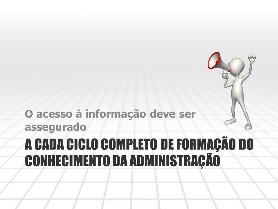 A CADA CICLO COMPLETO DE FORMAÇÃO DO CONHECIMENTO DA ADMINISTRAÇÃO