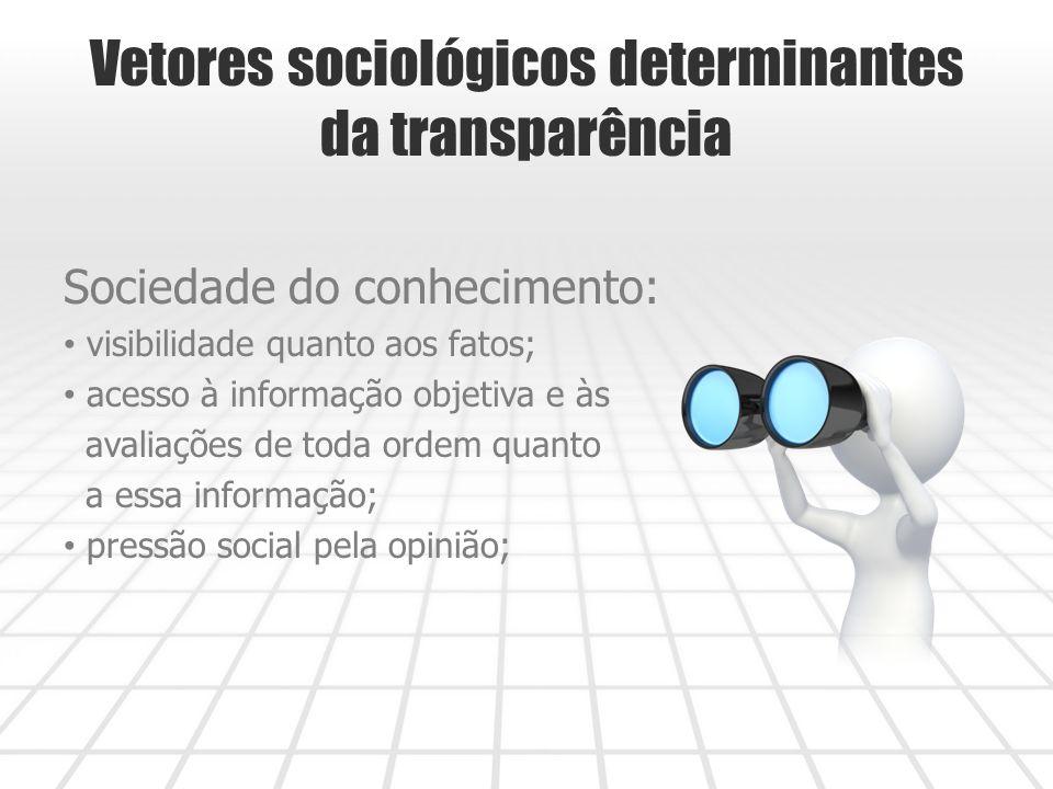 Vetores sociológicos determinantes da transparência
