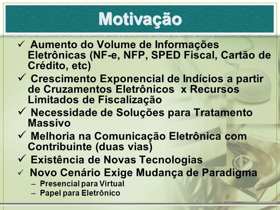 MotivaçãoAumento do Volume de Informações Eletrônicas (NF-e, NFP, SPED Fiscal, Cartão de Crédito, etc)