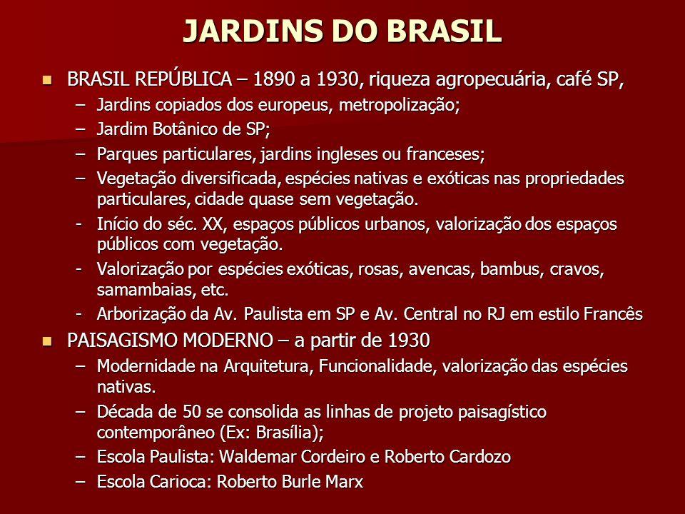 JARDINS DO BRASIL BRASIL REPÚBLICA – 1890 a 1930, riqueza agropecuária, café SP, Jardins copiados dos europeus, metropolização;