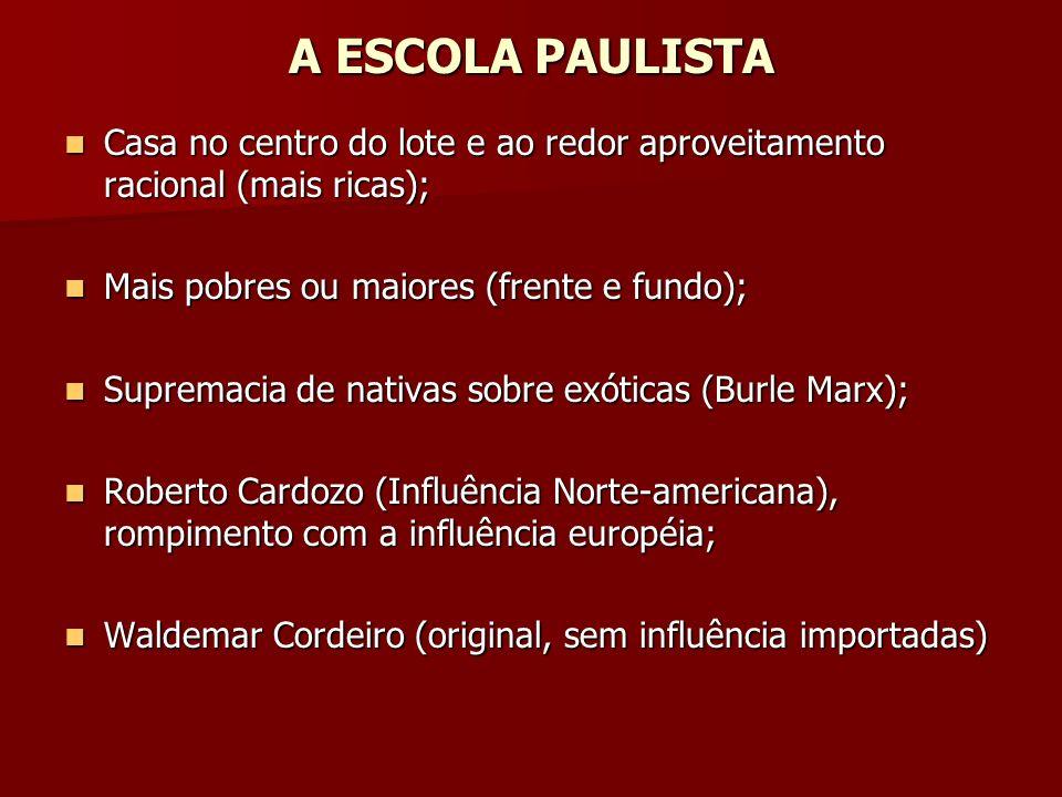 A ESCOLA PAULISTA Casa no centro do lote e ao redor aproveitamento racional (mais ricas); Mais pobres ou maiores (frente e fundo);