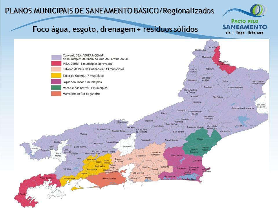 PLANOS MUNICIPAIS DE SANEAMENTO BÁSICO/Regionalizados