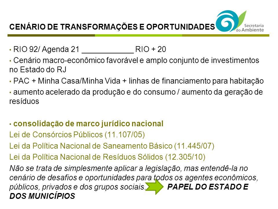 CENÁRIO DE TRANSFORMAÇÕES E OPORTUNIDADES