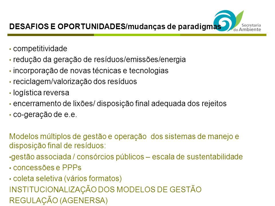 DESAFIOS E OPORTUNIDADES/mudanças de paradigmas