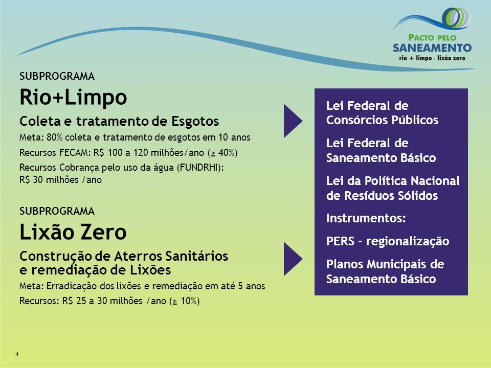 Rio+Limpo Lixão Zero Coleta e tratamento de Esgotos