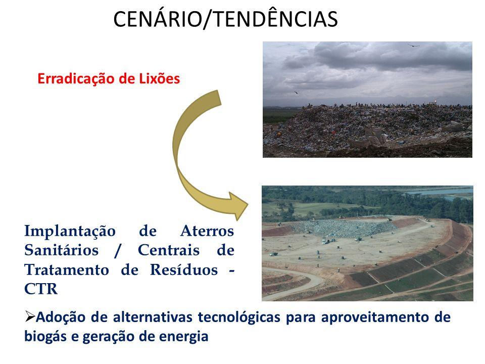 CENÁRIO/TENDÊNCIAS Erradicação de Lixões