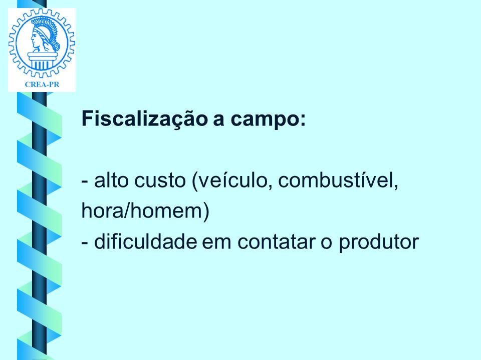 Fiscalização a campo: - alto custo (veículo, combustível, hora/homem) - dificuldade em contatar o produtor.