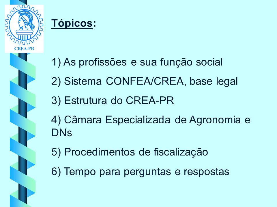 Tópicos: 1) As profissões e sua função social. 2) Sistema CONFEA/CREA, base legal. 3) Estrutura do CREA-PR.