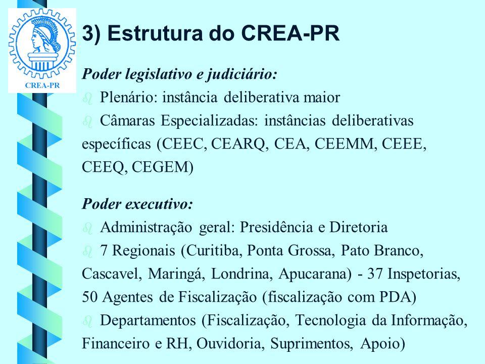 3) Estrutura do CREA-PR Poder legislativo e judiciário:
