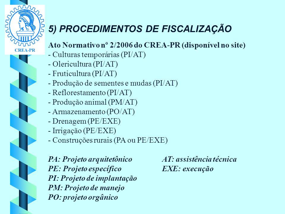 5) PROCEDIMENTOS DE FISCALIZAÇÃO