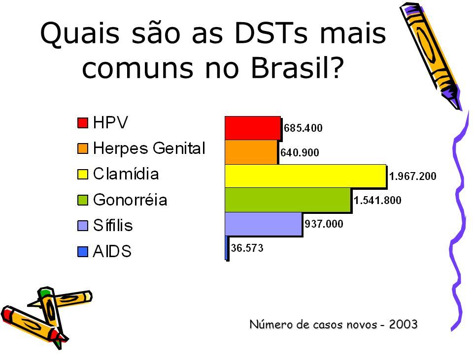 Quais são as DSTs mais comuns no Brasil