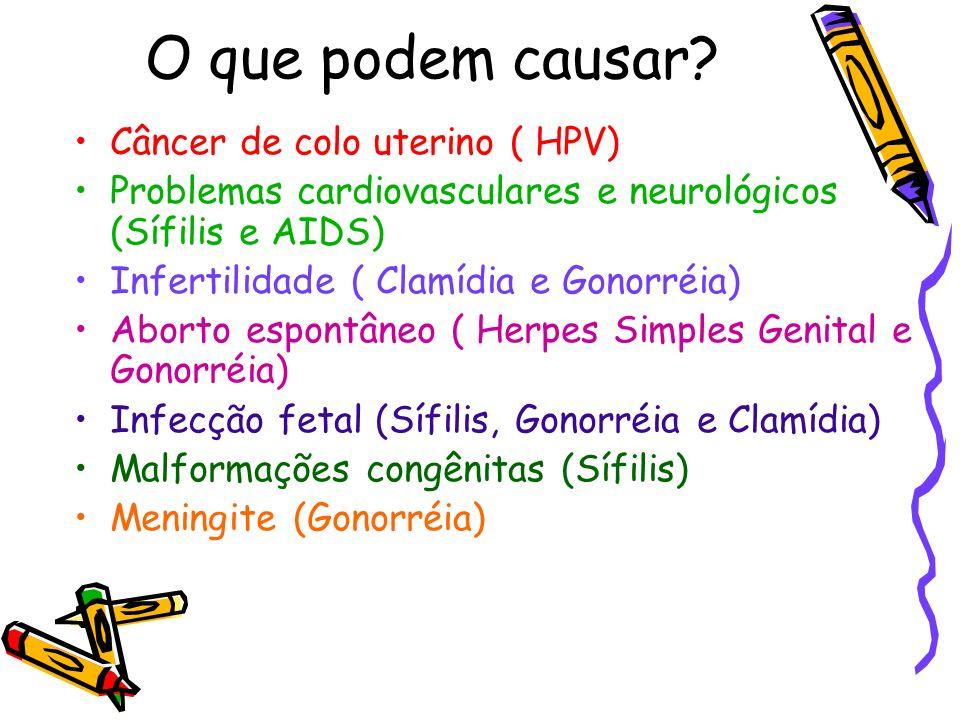 O que podem causar Câncer de colo uterino ( HPV)
