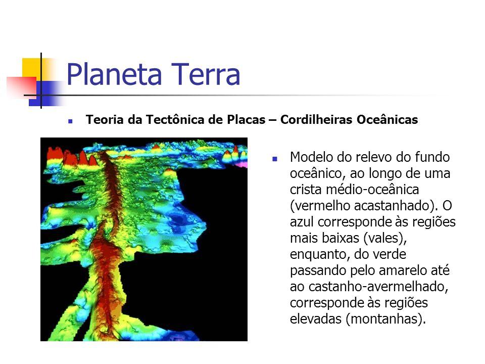 Planeta Terra Teoria da Tectônica de Placas – Cordilheiras Oceânicas.