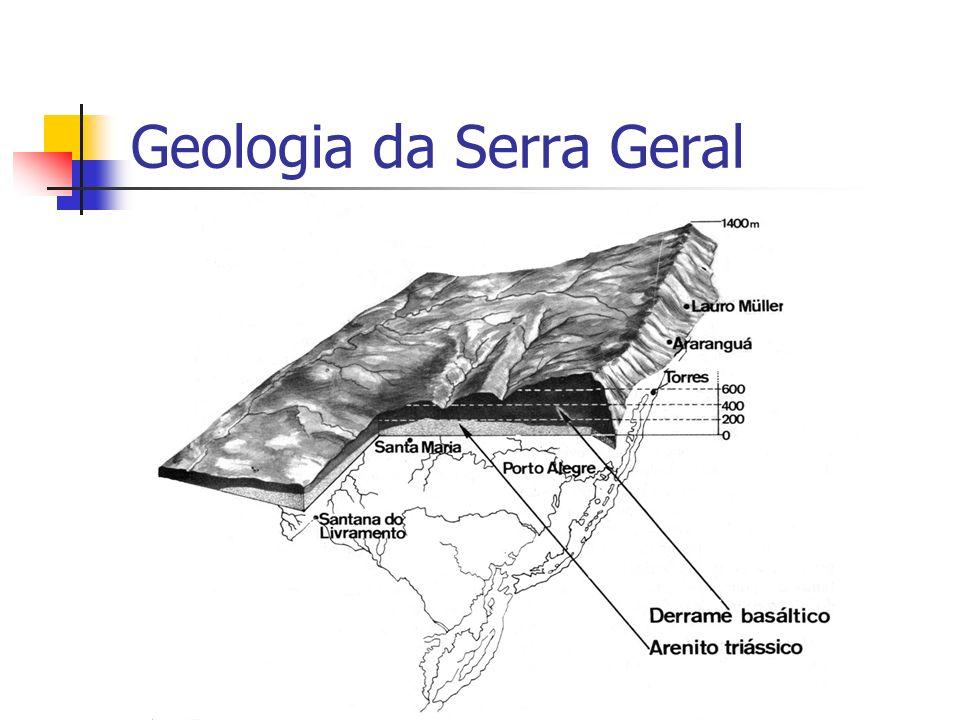Geologia da Serra Geral
