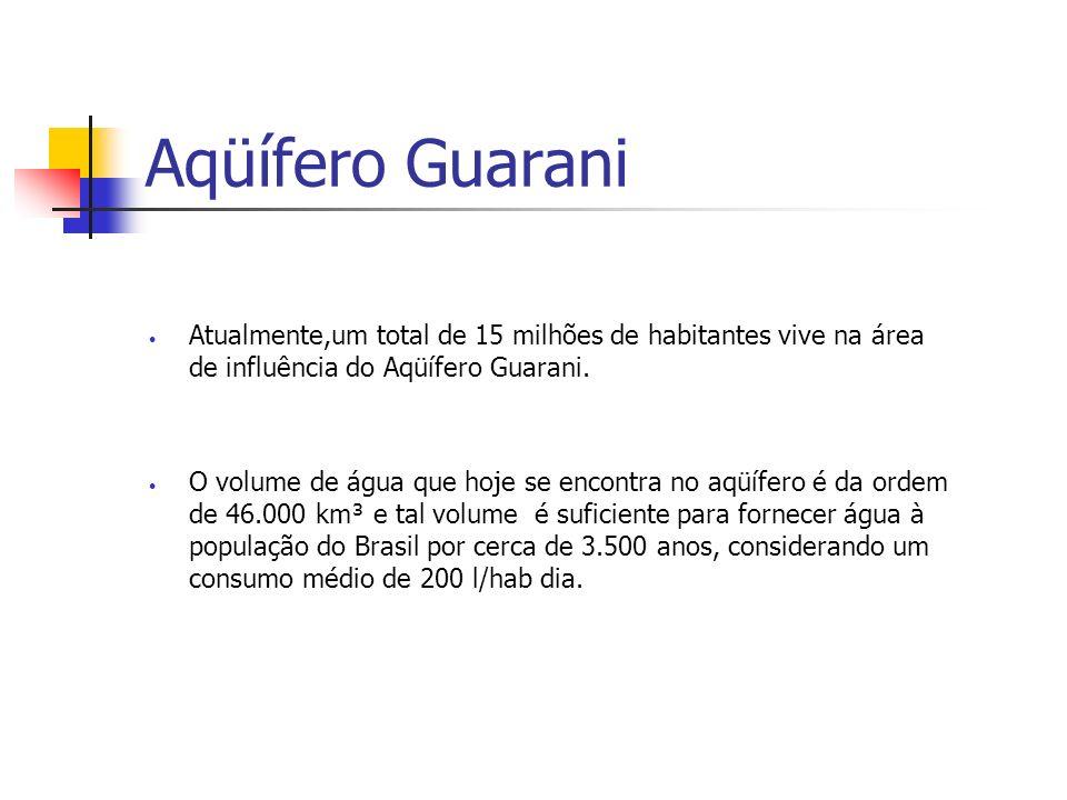 Aqüífero Guarani Atualmente,um total de 15 milhões de habitantes vive na área de influência do Aqüífero Guarani.