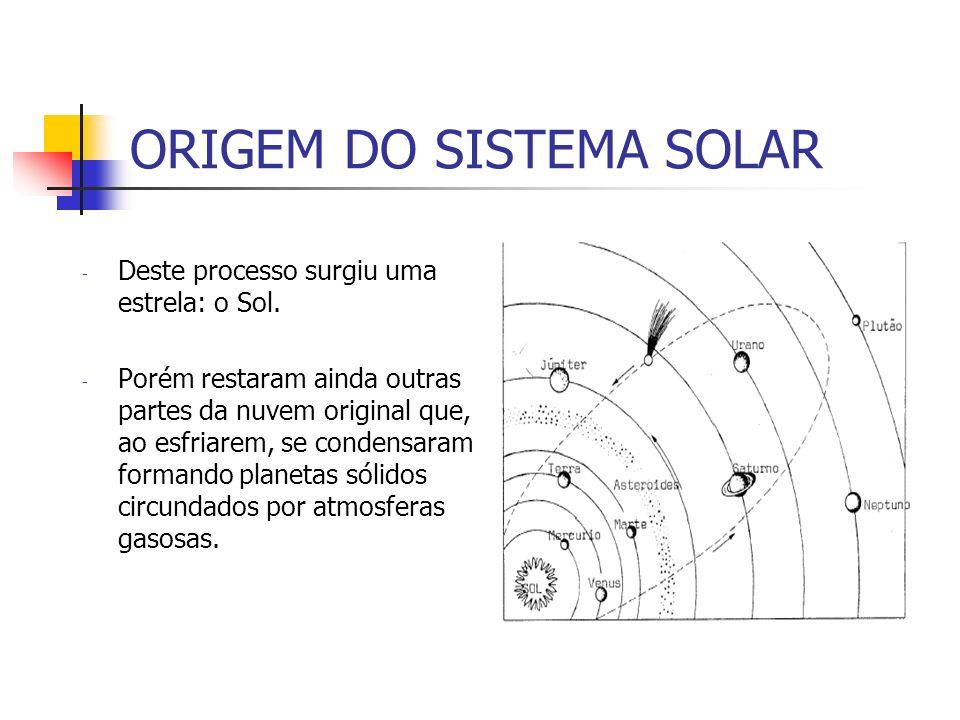 ORIGEM DO SISTEMA SOLAR