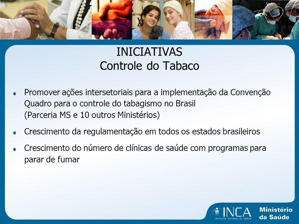 INICIATIVAS Controle do Tabaco