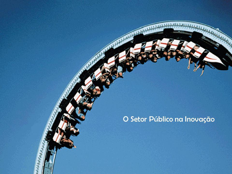 O Setor Público na Inovação