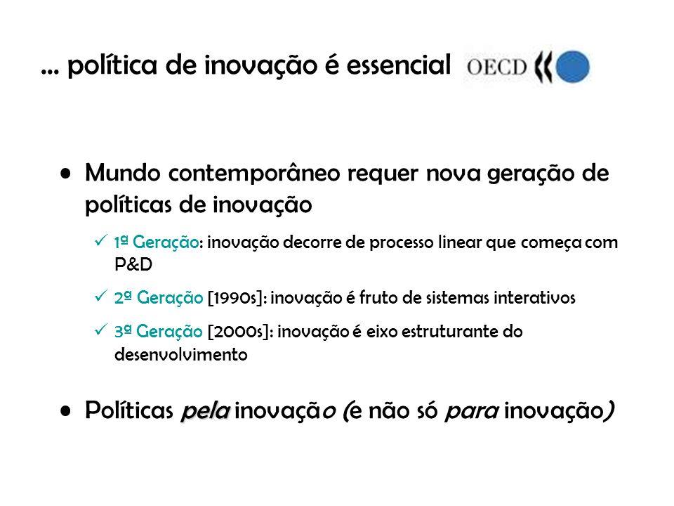 ... política de inovação é essencial