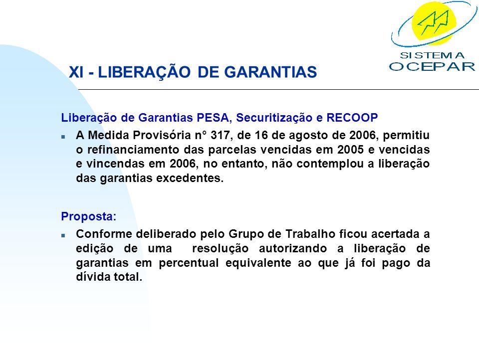 XI - LIBERAÇÃO DE GARANTIAS