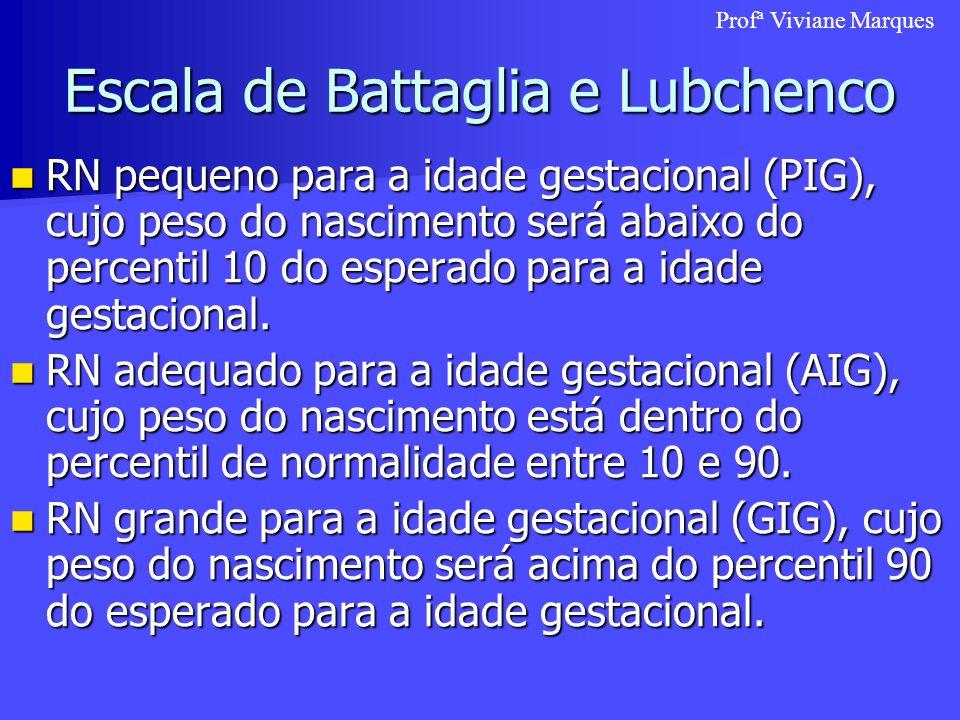 Escala de Battaglia e Lubchenco