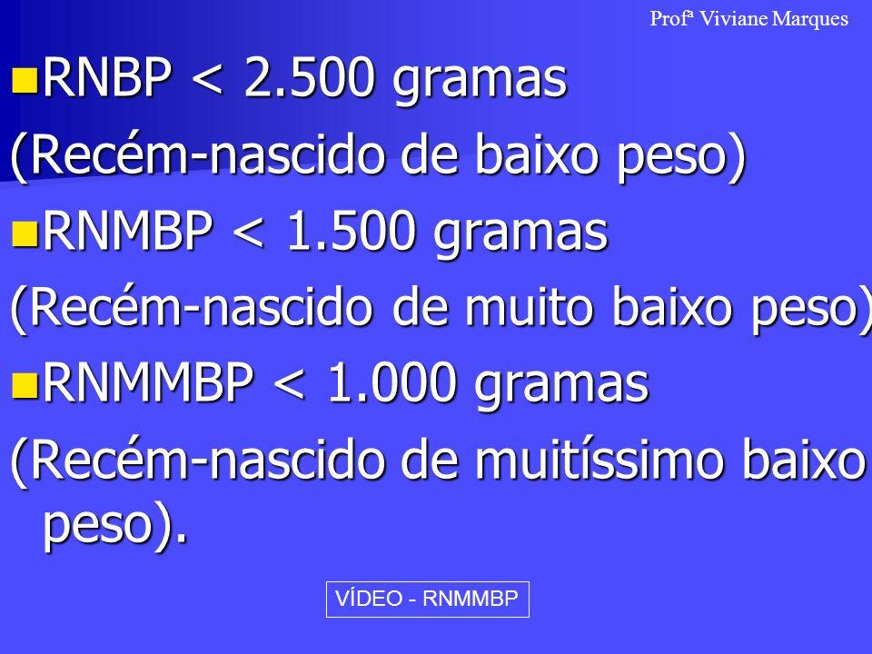 (Recém-nascido de baixo peso) RNMBP < 1.500 gramas