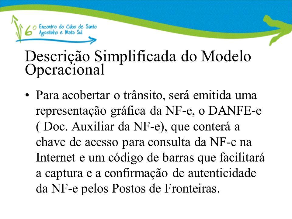 Descrição Simplificada do Modelo Operacional