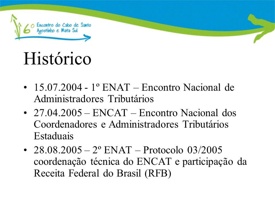 Histórico 15.07.2004 - 1º ENAT – Encontro Nacional de Administradores Tributários.