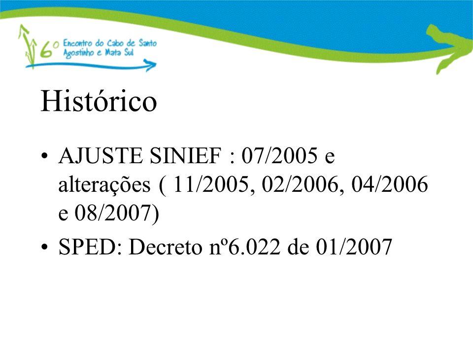 Histórico AJUSTE SINIEF : 07/2005 e alterações ( 11/2005, 02/2006, 04/2006 e 08/2007) SPED: Decreto nº6.022 de 01/2007.
