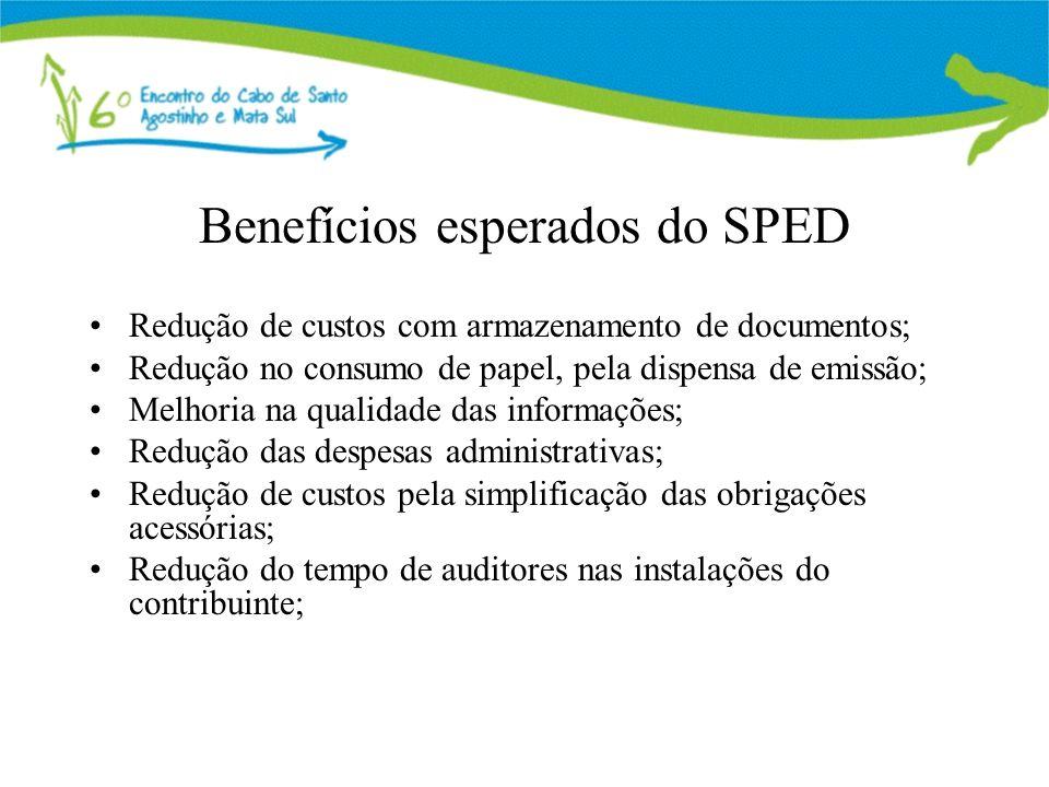 Benefícios esperados do SPED