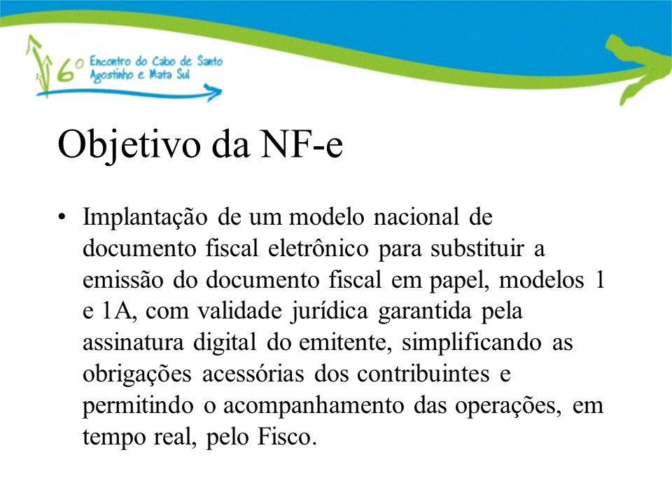 Objetivo da NF-e