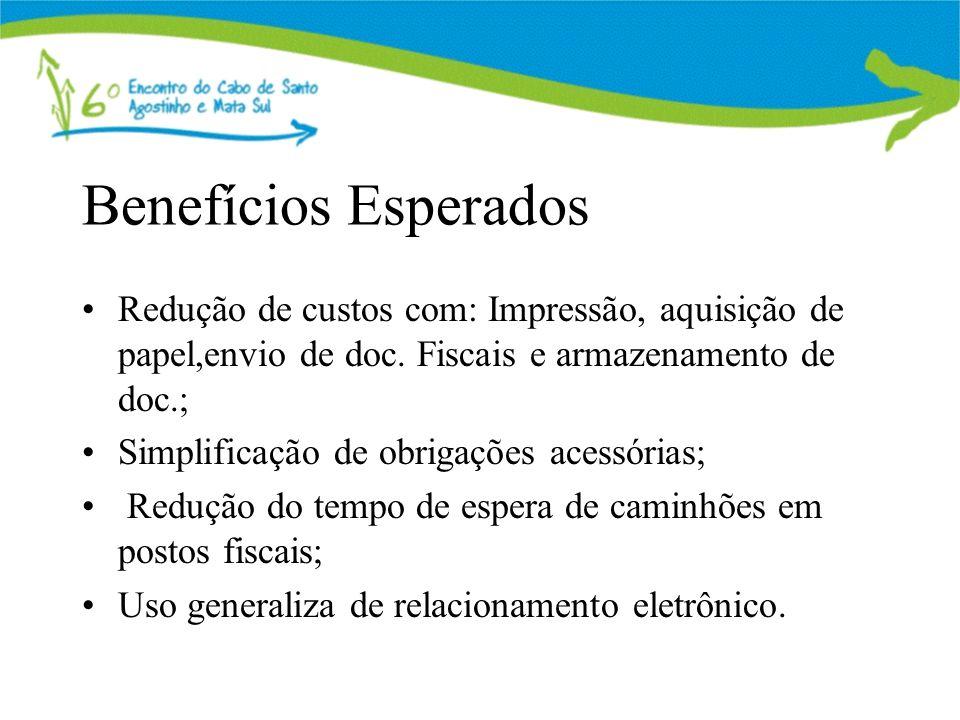 Benefícios Esperados Redução de custos com: Impressão, aquisição de papel,envio de doc. Fiscais e armazenamento de doc.;