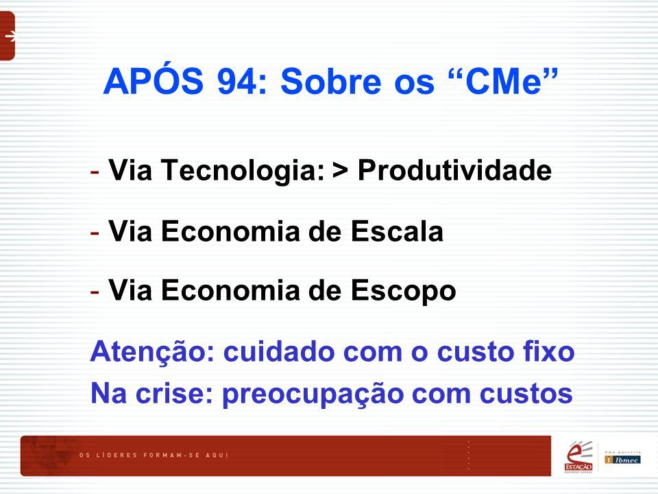 APÓS 94: Sobre os CMe Via Tecnologia: > Produtividade