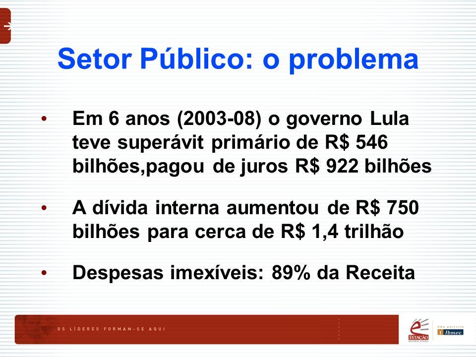 Setor Público: o problema