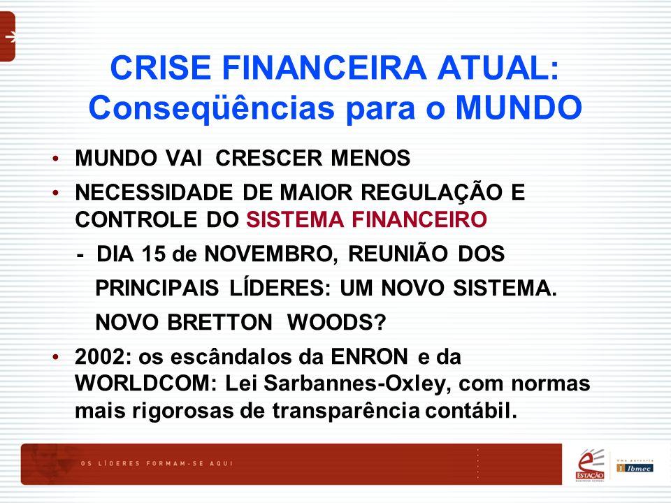 CRISE FINANCEIRA ATUAL: Conseqüências para o MUNDO
